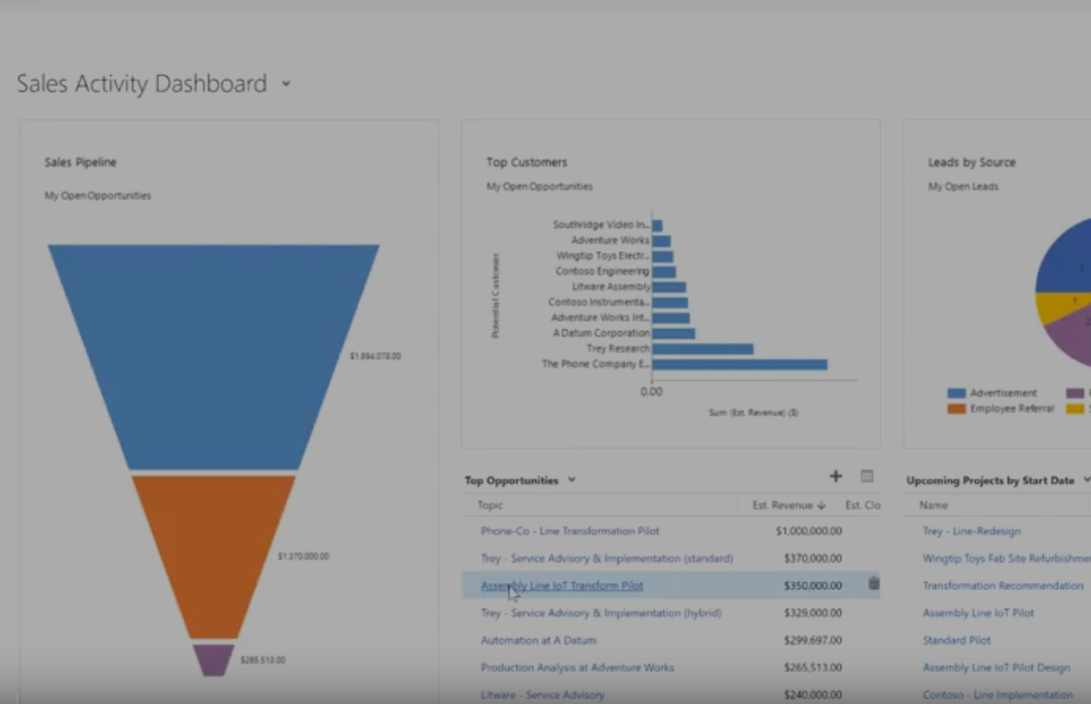 Microsoft Dynamics 365 for Project Service Automation |Profit from